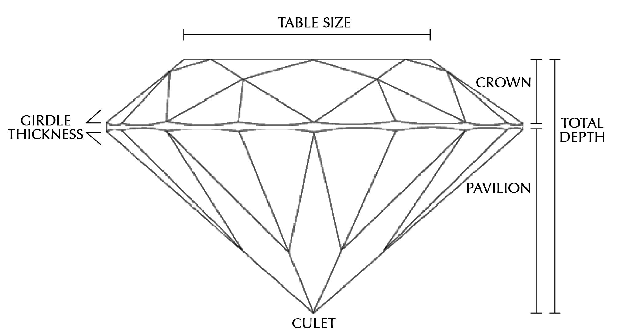 cut d diamante limited : diamond diagram - findchart.co