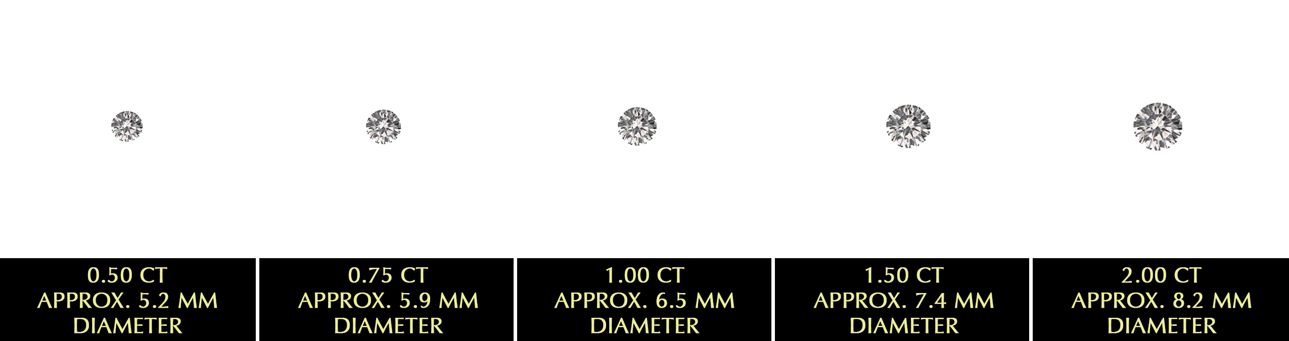 Carat_Size_-_diamonds